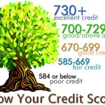 Improve Your Credit Score in Five Easy Steps