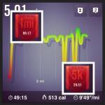 5 miles
