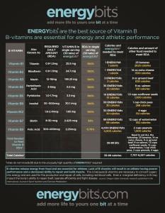 b vitamins - energybits